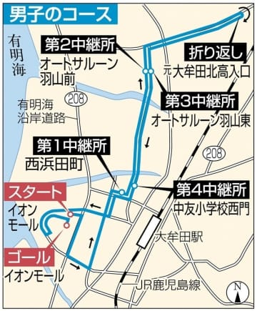 西日本中学駅伝、2月2日に福岡県大牟田市で号砲 男女51チーム出場