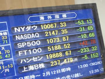 「2020年の日本株の展望を教えてください!」というリクエストを多くいただきます。そこで、2020年の日本株の展望を僕なりにまとめました。