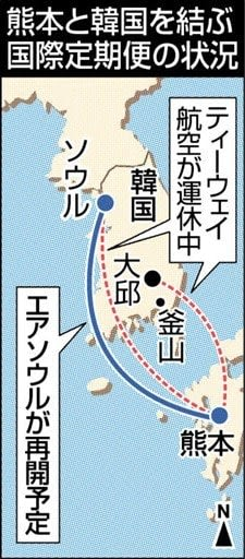 熊本ーソウル線再開で最終調整 エアソウル