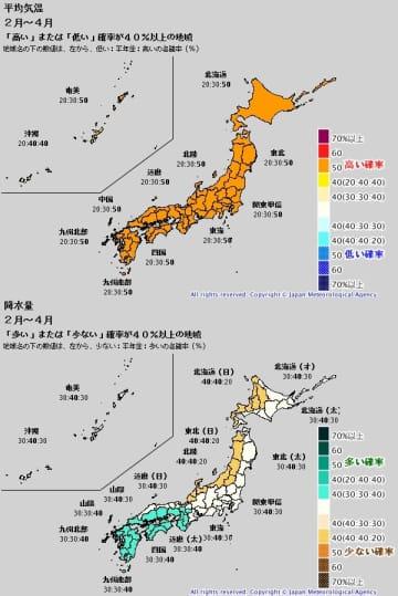 2月~4月の平均気温[上]と降水量[下] 出典=気象庁HP
