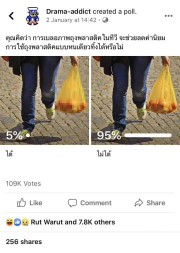 タイのドラマファンのフェイスブック。テレビ局がレジ袋にモザイクをかけることの賛否を問い、95%が反対した(共同)