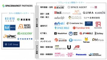 「スペースマーケット・パートナーズ」で提携する38社。(画像: スペースマーケットの発表資料より)