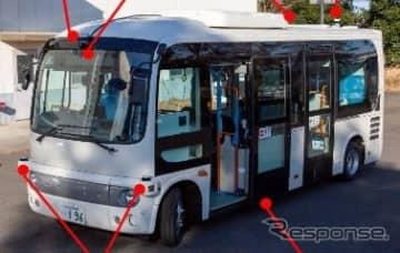 中型自動運転バスの実証に向けたプレ実証実験の概要
