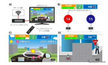 運転技能向上トレーニング・アプリ(画像はTV版)