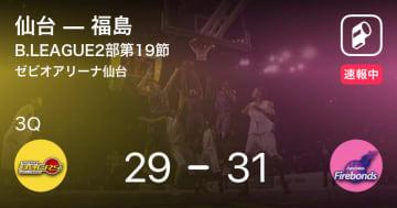 【速報中】2Q終了し福島が仙台に2点リード