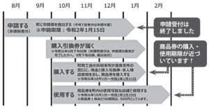 「プレミアム付商品券事業」のお知らせ(9)