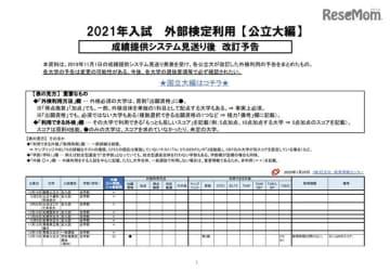 2021年入試外部検定利用【公立大編】成績提供システム見送り後 改訂予告