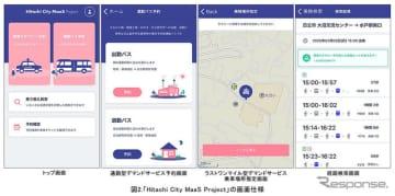 MaaSアプリ「Hitachi City MaaS Project」