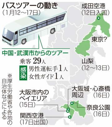 新型コロナウイルスに感染したバス運転手と女性ガイドが同行したバスツアーの動き