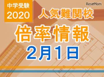 【中学受験2020】人気難関校倍率情報(2/1版)4塾偏差値情報