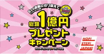 「Eco通帳(インターネット通帳)に切り替えて総額1億円プレゼントキャンペーン」は3月15日まで