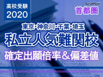 【高校受験2020】私立人気難関校・首都圏(東京・神奈川・千葉・埼玉)確定出願倍率&偏差値まとめ
