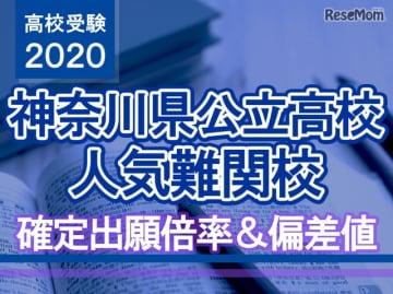 【高校受験2020】神奈川県公立高校人気難関校…確定出願倍率&偏差値まとめ