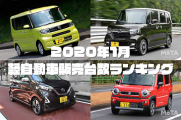 2020年1月 軽自動車販売台数ランキング