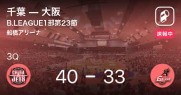 【速報中】2Q終了し千葉が大阪に7点リード