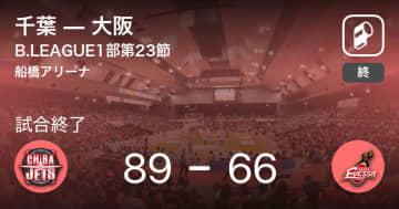 【B1第23節】千葉が大阪に大きく点差をつけて勝利