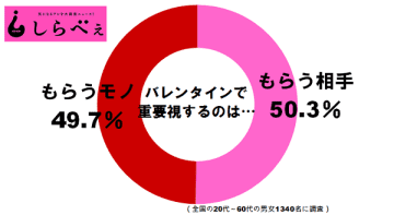 加藤紗里、逆バレンタインが豪華すぎる フィフィも「クレオパトラみたい」と反応