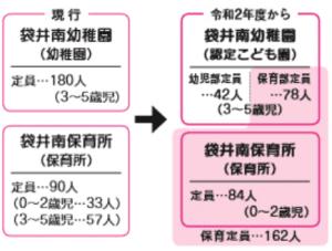 おしらせピックアップ(1)