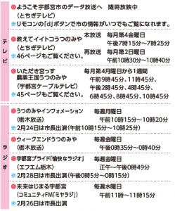 日程・情報(1)