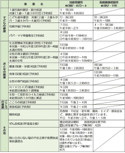 3月 保健所カレンダー