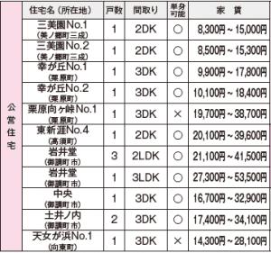 情報アラカルト~募集(2)~