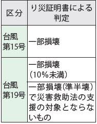 情報ファイル/お知らせ