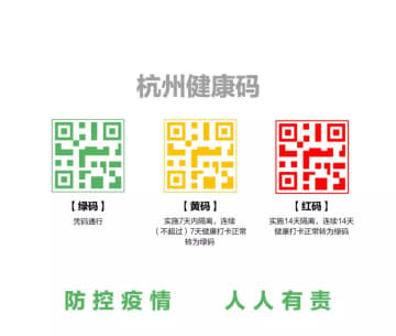Screenshot of health codes from Alipay's announcement. (Image credit: TechNode)