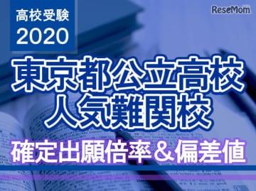 【高校受験2020】東京都公立高校人気難関校…確定出願倍率&偏差値まとめ
