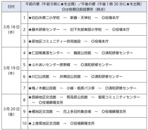 熊本県知事選挙における投票所までの移動支援について