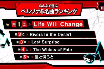 『ペルソナ5』ファンが選んだ名曲は「Life Will Change」!『P3D』&『P5D』サントラの発売が決定し、怪盗団メンバーのスマホ壁紙も配信開始