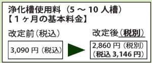 水道料金・浄化槽使用料金 改定のお知らせ