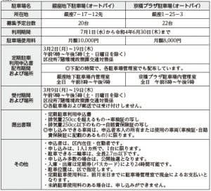 【銀座地下・京橋プラザ駐車場】オートバイ定期利用者募集