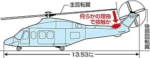 県警ヘリ不時着...主回転翼が機体後部接触か 駆動軸破断の原因