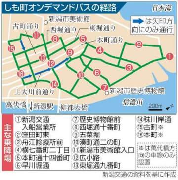 IT活用でバス移動スムーズに 新潟交通 3月実証実験