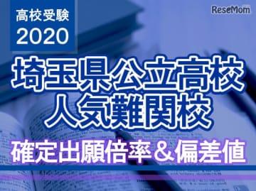【高校受験2020】埼玉県公立高校人気難関校…確定出願倍率&偏差値まとめ