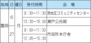 4月の保健行事(2)