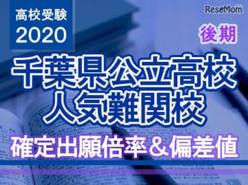 【高校受験2020】千葉県公立高校人気難関校…後期選抜(3/2実施)確定出願倍率&偏差値まとめ