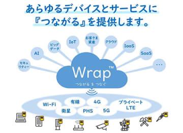 「Wrap(ラップ)」のシステムイメージ
