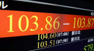 外国為替市場で一時1ドル=103円台となったことを表示するモニター=9日午前、東京・東新橋