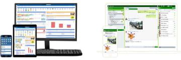 グループウェア「desknet's NEO」(左)とビジネスチャット「ChatLuck」