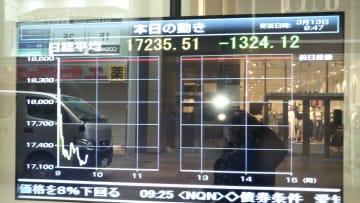 12日午前、株価は一時1万7,000円台に