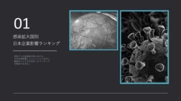 (画像: xenodata lab.の発表資料より)