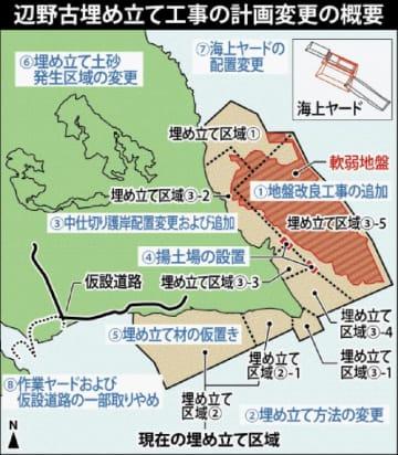 辺野古埋め立て工事の計画変更の概要