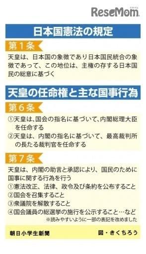 【中学受験2020】朝日小学生新聞が入試問題を分析…改元やSDGsの出題多く