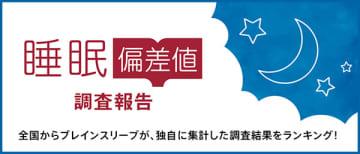 日本初の「睡眠偏差値」調査結果を発表