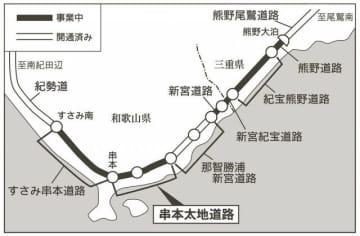 串本太地道路