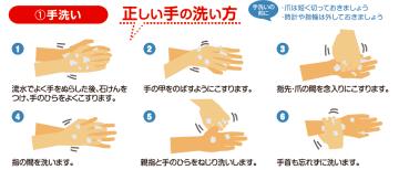 【3/27更新!】コロナウイルス対策・NY最新情報 画像