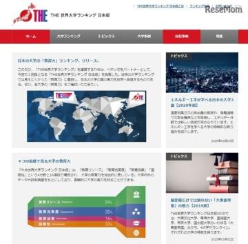 THE 世界大学ランキング日本版