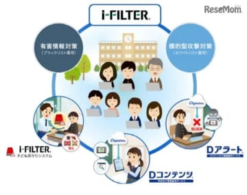 「i-FILTER」特別ラインアップ