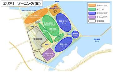 【おわせSEAモデル協議会で示された中電跡地を活用したエリア1の計画案(尾鷲市提供)】